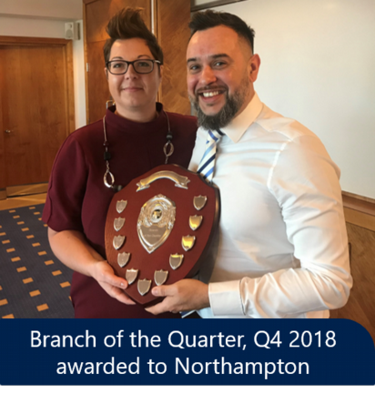 Branch of the Quarter 4