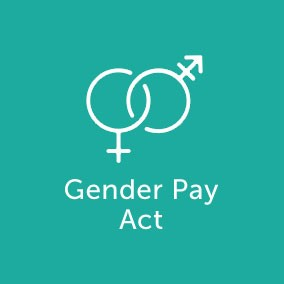 Gender Pay Act